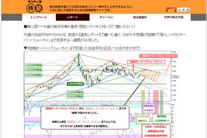 株塾/デジタルワン