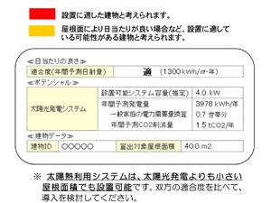 東京ソーラー屋根台帳
