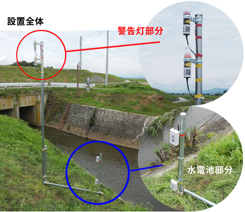 このシステムは国土交通省に採用され、山形県内の河川に設置。簡単に設置できる点もメリットの一つだ(提供:帝人フロンティア株式会社)