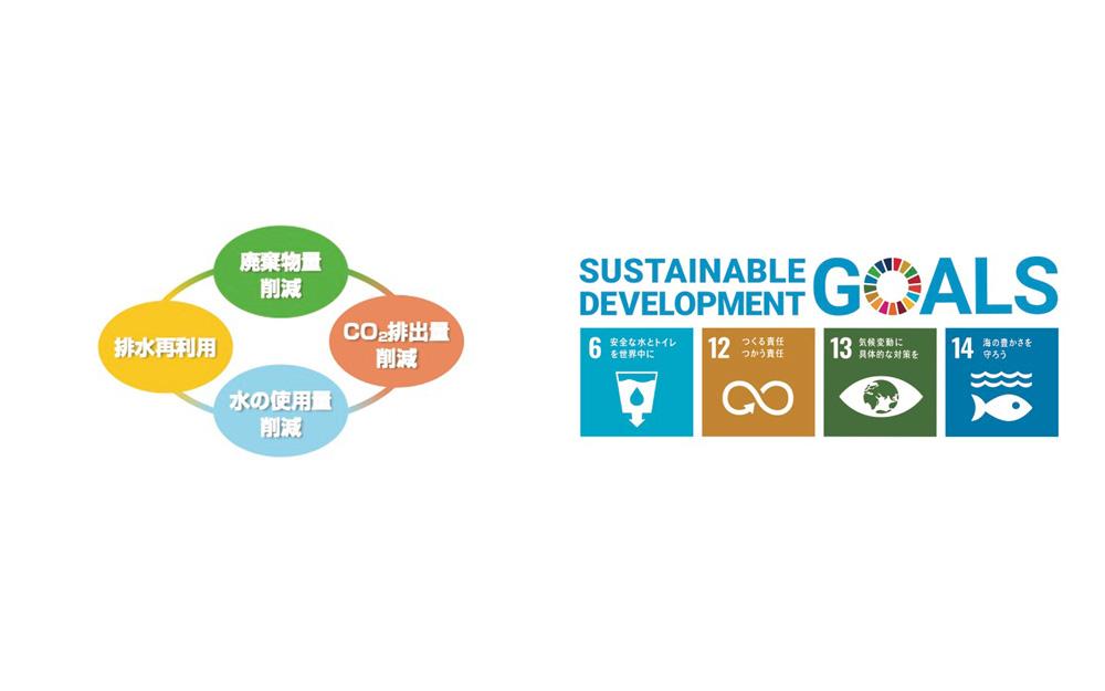 同社の水処理技術を用いた製品サービスを活用することで、4つの環境課題とともに、SDGsのゴールのうちの4つも達成できるという(提供:帝人フロンティア)